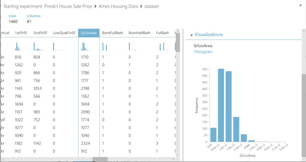 Predict House Sale Price - inspect GrLivArea