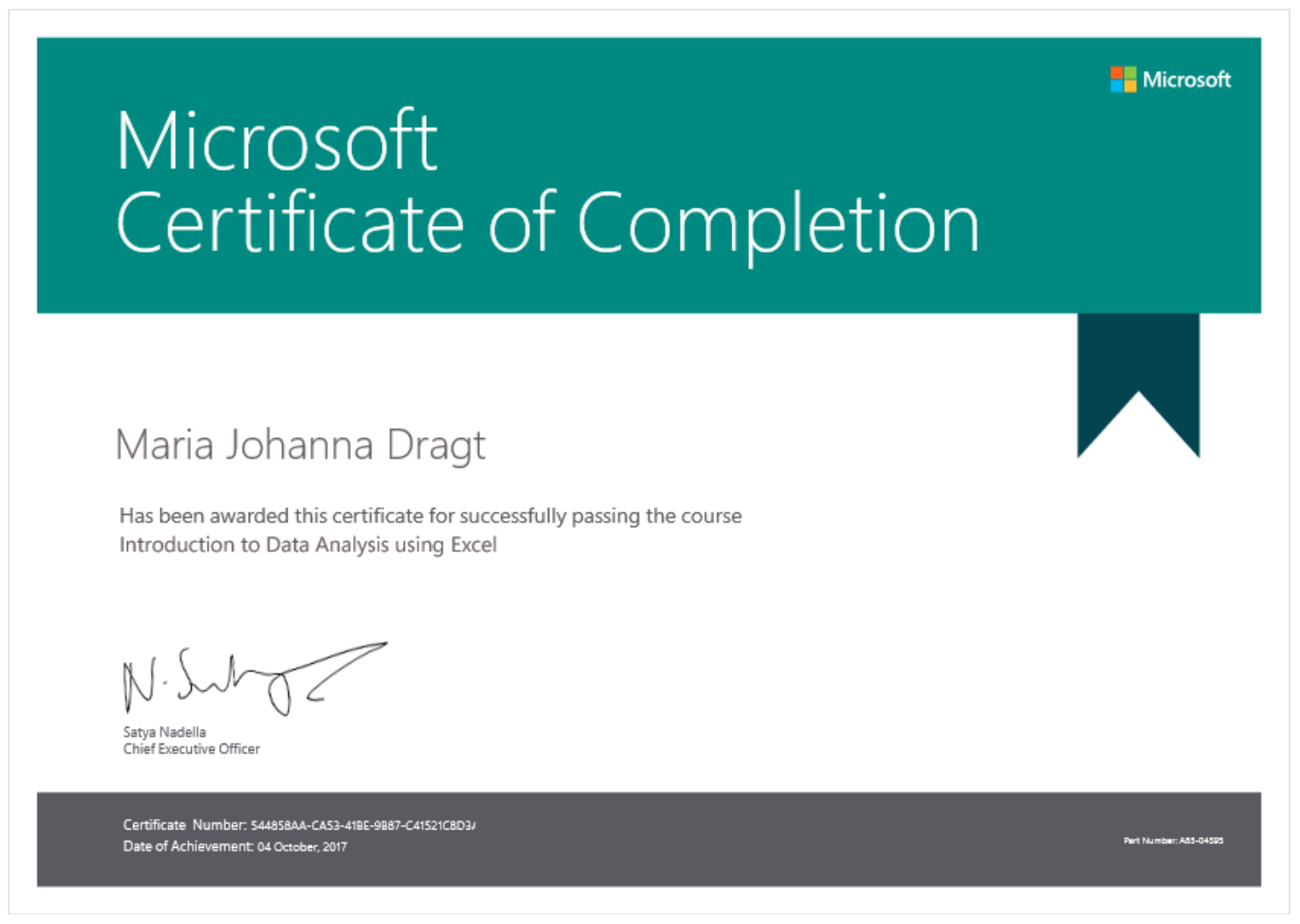 Microsoft Certificate Of Completion Voucher For Datachangers Courses