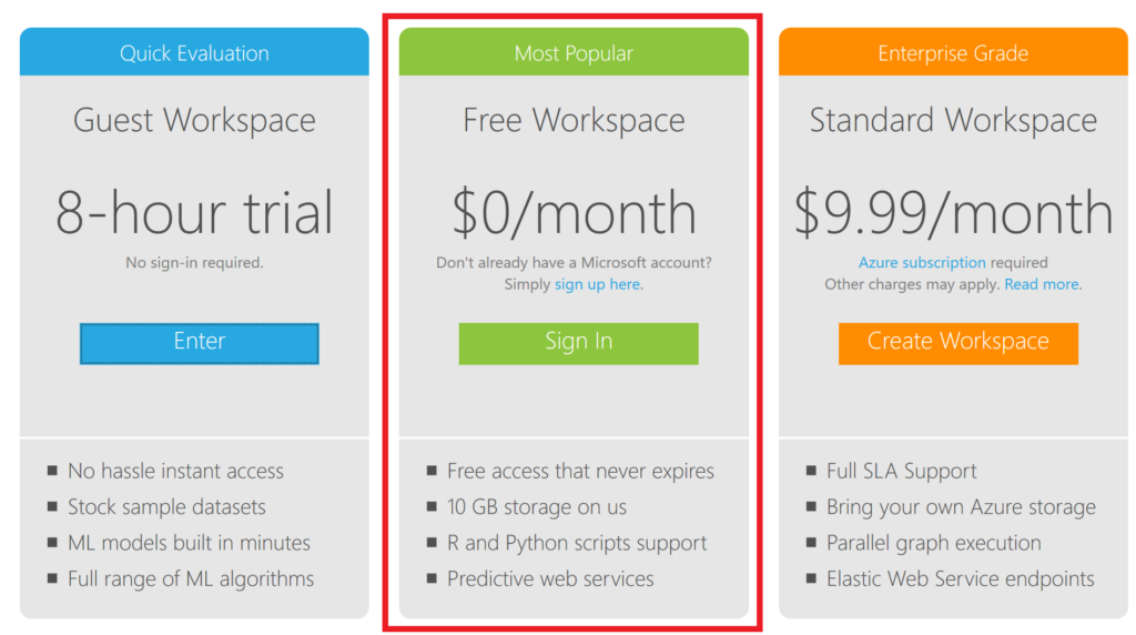 Predict Employee Leave - select free workspace